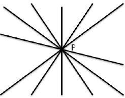 Come determinare per ogni fascio proprio il relativo centro